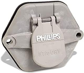 phillips sta dry sockets