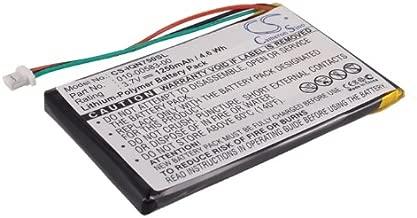 Best garmin 755t battery replacement Reviews