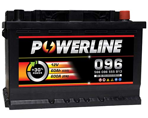 Price comparison product image 096 Powerline Car Battery 12V