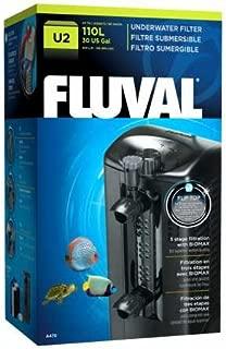 fluval 3 plus internal aquarium filter