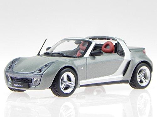 smart Roadster 2003 champagne-remix Modellauto 400032131 Minichamps 1:43