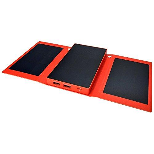 Hyper MicroSystem Solpro Helios Smart - Solpro Orange