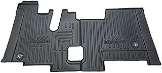 Best minimizer floor mats Reviews