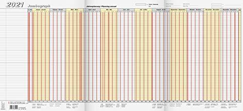Brunnen 107013420 Urlaubsplaner Jumbograph 64,7x29,7 cm leporellogefalzt für 35 Personen, für Urlaubs- und Projektplanung, Maschineneinsatz, Jahresstatistik gefalzt