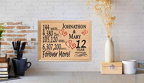 Broad Bay 12th Anniversary Sign Personalized 12 Year Anniversary Wedding Gift for Wife Husband Couple Him Her
