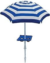 rio sandblaster umbrella