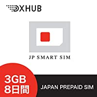 JP Mobile プリペイドSIMカード 3.0GB 8日間利用可能 低速利用無制限 642968128152