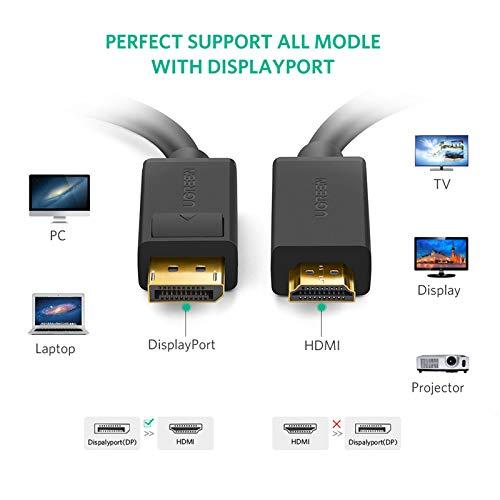 UGREEN Displayport auf HDMI Vergoldet DisplayPort DP zu HDMI Kabel HDTV Kabel UHD 4K für Laptop/PC mit HDTVs, Beamern, HTC Vive, Displays und Grafikkarten (2m)