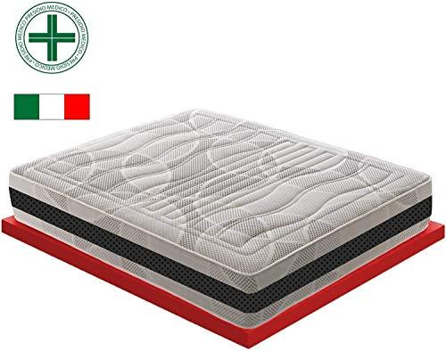 Materassiedoghe – matras voor tweepersoonsbed, hoogte 28 cm, traagschuim met 11 verschillende zones, met 5 cm traagschuim, model Deluxe, gecertificeerd medische klasse I (180 x 200)