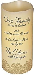 Best christmas in heaven candle Reviews