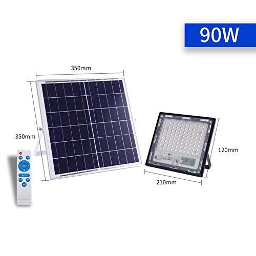 H-XH Solar buitenspot led met afstandsbediening, waterdicht IP65, super heldere veiligheidsverlichting, schemering tot schemering op zonne-energie voor patio, schuur, schuur