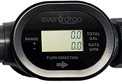 """Flowmeter, 1"""" Irrigation, 2 Wire Pulse Powered with Display"""