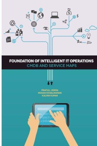 Foundation of Intelligent IT Operations: CMDB and Service Maps