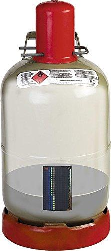 Gasstandsanzeiger - praktisches Zubehör für Gasflaschen