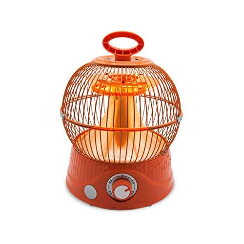 MJJEsports Mini-ventilator, 220 V, 900 W, energiebesparend, elektrische vogelkooi