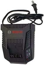 Bosch BC830 36 Volt 1 Hour Slide Style Bulk Charger # 2607225105