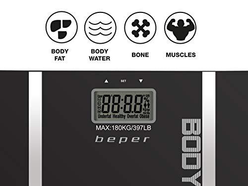 BEPER 40.808A