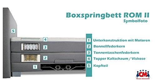 Elektrisch verstellbares Boxspringbett ROM II