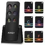 Schlüsselfinder, Wireless Key Finder - mit 6 Empfängern, Haustier Tracker, Wallet Tracker, Unterstützung Fernbedienung Schlüssel Locator, Gute Idee für Ihre verlorenen Gegenstände