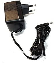 Minelab 220V/230V/240V NiMH Battery Charger for E-TRAC, Explorer & Safari Metal Detectors