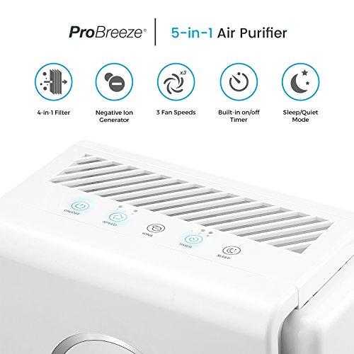 Luftreiniger von Pro Breeze mit True HEPA-Kombifilter 5-in-1 System