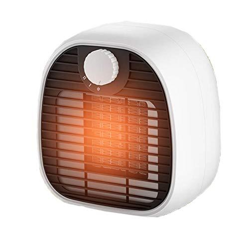 SJTL Calefactor Eléctrico Cerámico 650W / 1000W, 2 Potencias, Termoventilador, silencioso, Termostato Ajustable, Viento Cálido/Natural para Hogar y Oficina,Blanco