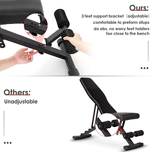 INTEY Utility Weight Bench Adjustable Strength Training Bench Foldable Exercise Bench for Home Gym Full Body Workout (Incline/Decline)