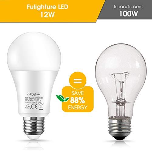 Fulighture AFZ-FUXP00202W9E27-4