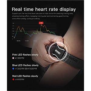 iGPSPORT HR60 Heart Rate Monitor Sensor Armband ANT+ and Bluetooth - Black