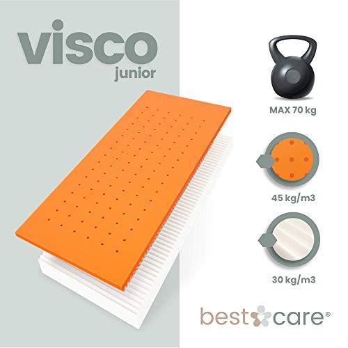 BestCare Visco Colchón para Cuna o Cama Infantil | 70x160x13cm | Espuma de Memoria | Funda de Aloe Vera - Lavable | Colchón hipoalergénico y termoelástico para bebés y niños | Certificado OEKO-TEX 100