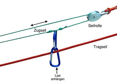 KERSA Seilbahn Gipfel-Stürmer