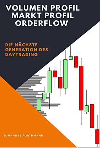 Volumen Profil, Markt Profil, Order Flow: Die nächste Generation des Daytrading