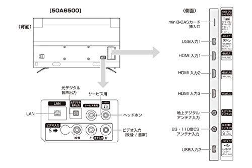 『ハイセンス Hisense 50V型 液晶 テレビ 50A6500 4K 動画アプリ対応 直下型LED』の7枚目の画像