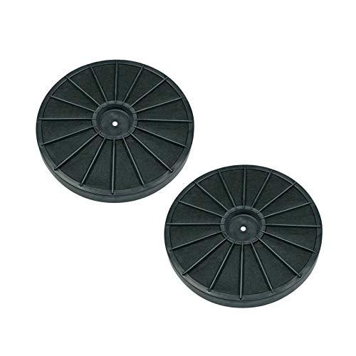 LUTH Premium Profi Parts 2x Aktivkohlefilter Filter EFF54 für AEG Electrolux 50294677005 9029793776 Dunstabzugshaube