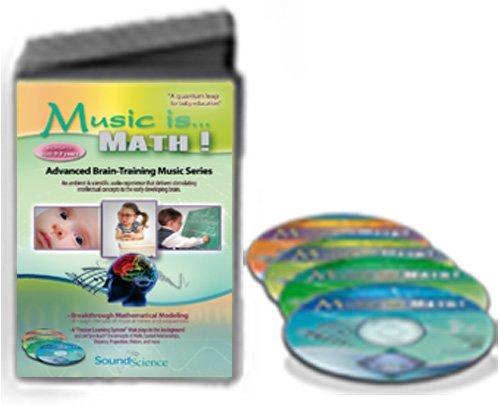 Music is... Math!