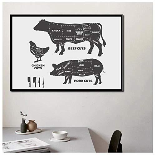 KBIASD Decoración de Arte Cortes de Carnicero de Cerdo Cordero Carne de Cerdo Cocina Barbacoa Arte de Pared Lienzo Pintura póster 40x60 cm sin Marco
