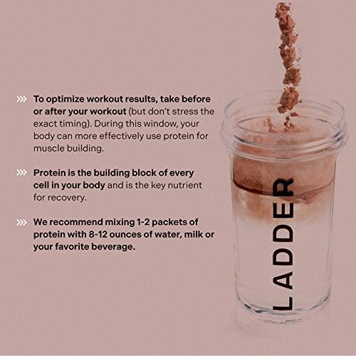 LADDER Sport 100% Plant-Based Protein Powder - 21g Protein, 4.5g BCAAs, 9g EAAs, 2 Billion CFU Probiotics, No Artificial Sweeteners, 15 On-The-Go Packets, NSF Certified for Sport (Chocolate)