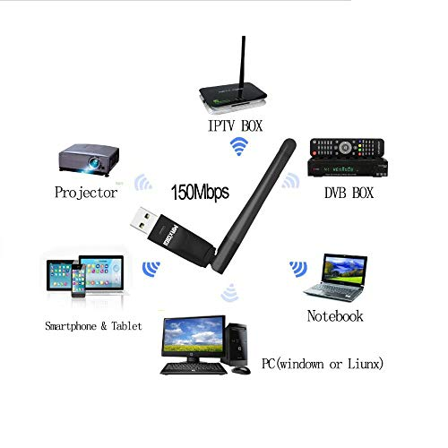 MaxDigi Usb wifi Dongle ontvanger, 2.4ghz/150mbps Draadloos netwerk USB Wifi Adapter voor Laptop pc desktop,wifi antenne voor Windows 10/8/7/Vista/XP/2000, Mac Os X 10.5-10.13
