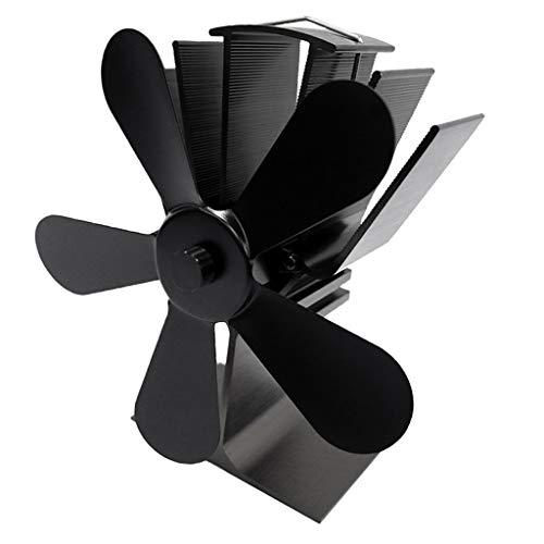 PETSOLA Ventilador Accionado por Calor para Estufas O