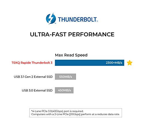 [Intel Certified] TEKQ 240G Rapide Portable External SSD Thunderbolt 3, Bus Powered, MB/s+ Read / 1850MB/s+ Write (NOT Compatible with Device Without Thunderbolt 3 Interface) (Grey)