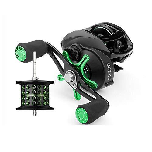 FLAUU Best Baitcasting Reel,24-Speed Magnetic Brake 8.1:1High Speed Fishing Reel,8KG Max Drag Reel,Sic Ceramic Guide Ring Wear Suitable for Freshwater and Saltwater Fishing(with Spool)
