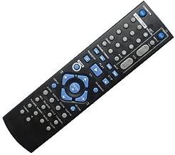 Easytry123 Remote Control for JVC DR-MV99BUS RM-SDRMV79A DR-MV150B RM-SDRMV100A DVD HDD Video Recorder
