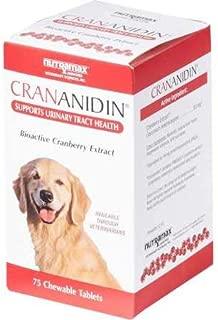 Nutramax Crananidin Pet Supplement