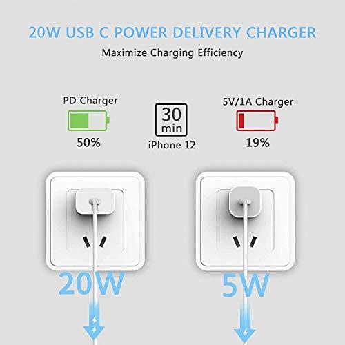 USB C Ladegerät 20W, AXIULOO USB-C Power Adapter 2-Pack Schnellladegerät 20 Watt Stecker Fast Netzteil Charger Ladeadapter kompatibel für iPhone 12 Pro/12 Pro Max/ 12 Mini / 12/11, AirPods Pro