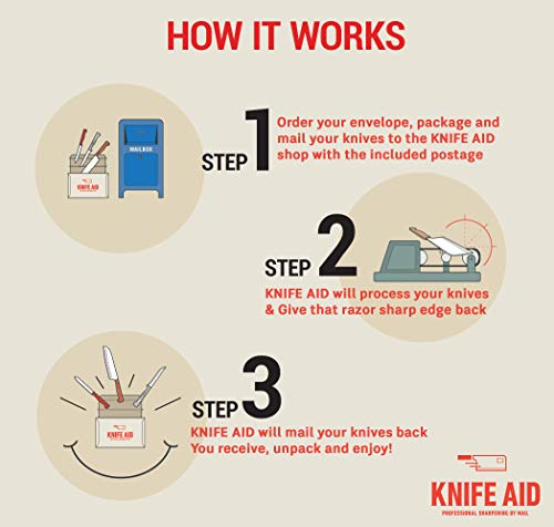 Knife Aid Professional Knife Sharpening Kit Service - Mail-in Set for 5 Knives with Protective Envelope and Paid Postage - Fully Insured and Trackable Knives Sharpener Service
