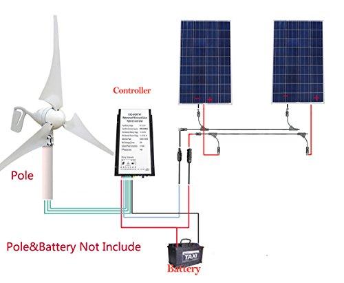 Sistema de alimentación solar independiente de la red de 12 V/24 V 600 W, 1 generador de turbina de viento de 400 W + 2 paneles solares de 100 W + controlador de carga híbrido de 20 A