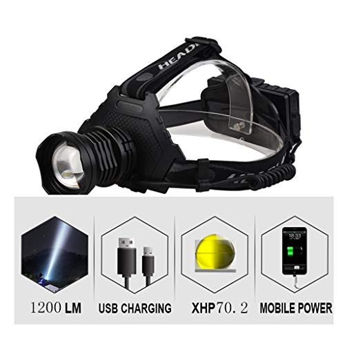 1200 Lumen Xhp70.2 Led Headlamp High Power and 90 Degree Adjustable Flashlight for Running, Hiking, Fishing, Camping,Hunting, Best Headlight with Red Safty Light, 3 pcs 18650 Batteries Black