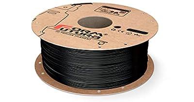 Formfutura 1.75mm Premium PLA - Strong Black - 3D Printer Filament