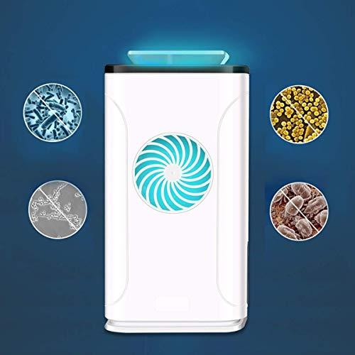 Depurador Aire 4 en 1 Depurador Aire Ultra Violeta, Ozono, Filtro HEPA, Anion. Aroma ✅