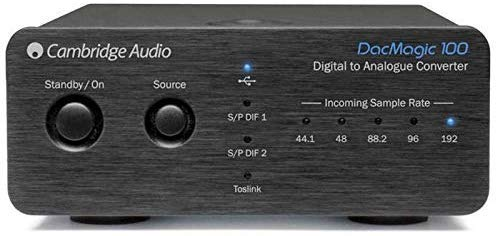 What Is a DAC: All About Digital Analog Converters
